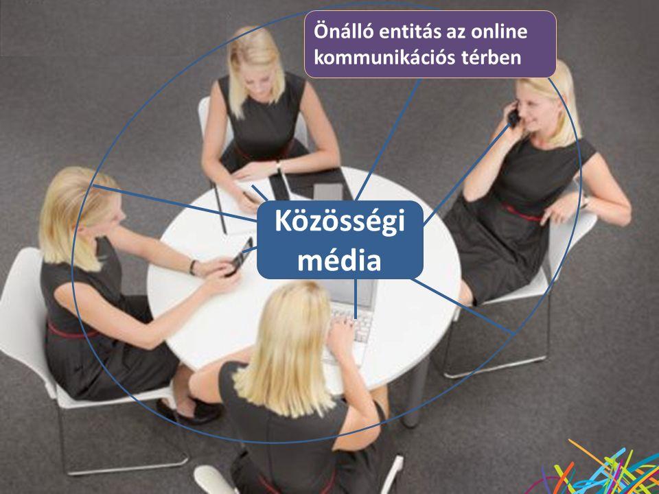 Közösségi média Önálló entitás az online kommunikációs térben