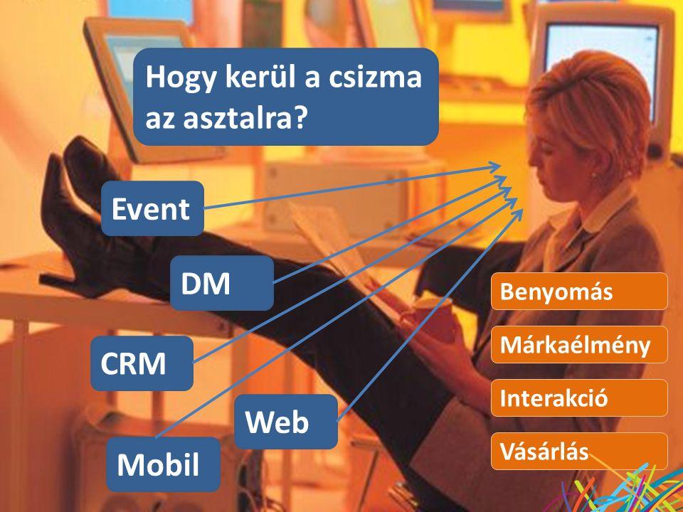 Hogy kerül a csizma az asztalra Event DM CRM Web Mobil Márkaélmény Interakció Vásárlás Benyomás