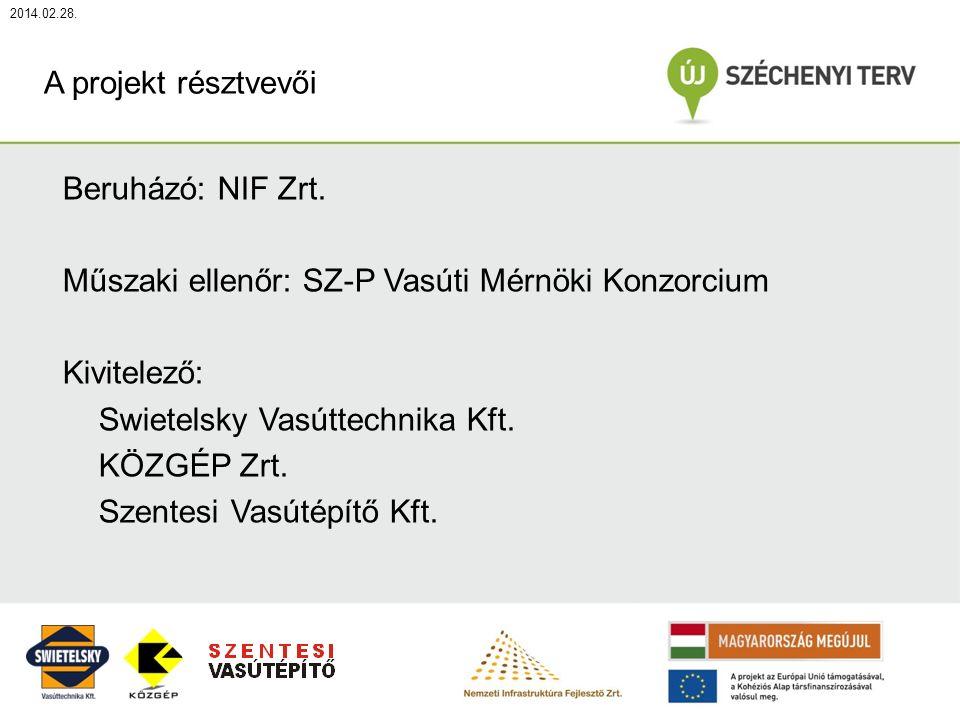 2014.02.28. Beruházó: NIF Zrt.