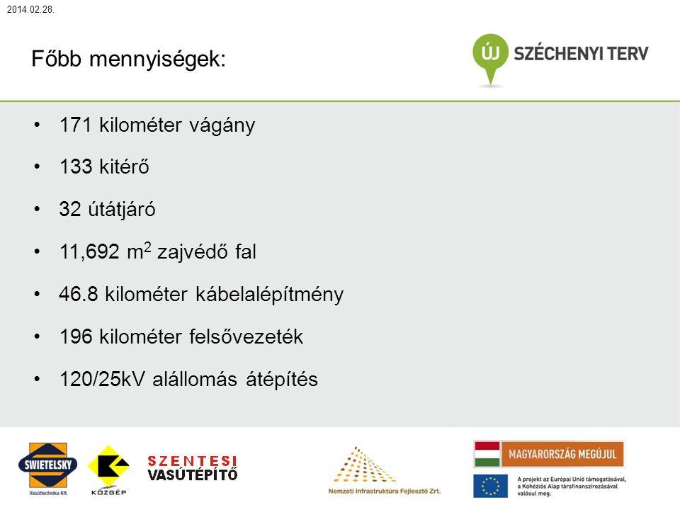 2014.02.28. Főbb mennyiségek: 171 kilométer vágány 133 kitérő 32 útátjáró 11,692 m 2 zajvédő fal 46.8 kilométer kábelalépítmény 196 kilométer felsővez