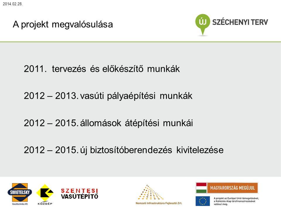 2014.02.28. 2011.tervezés és előkészítő munkák 2012 – 2013.vasúti pályaépítési munkák 2012 – 2015.állomások átépítési munkái 2012 – 2015.új biztosítób