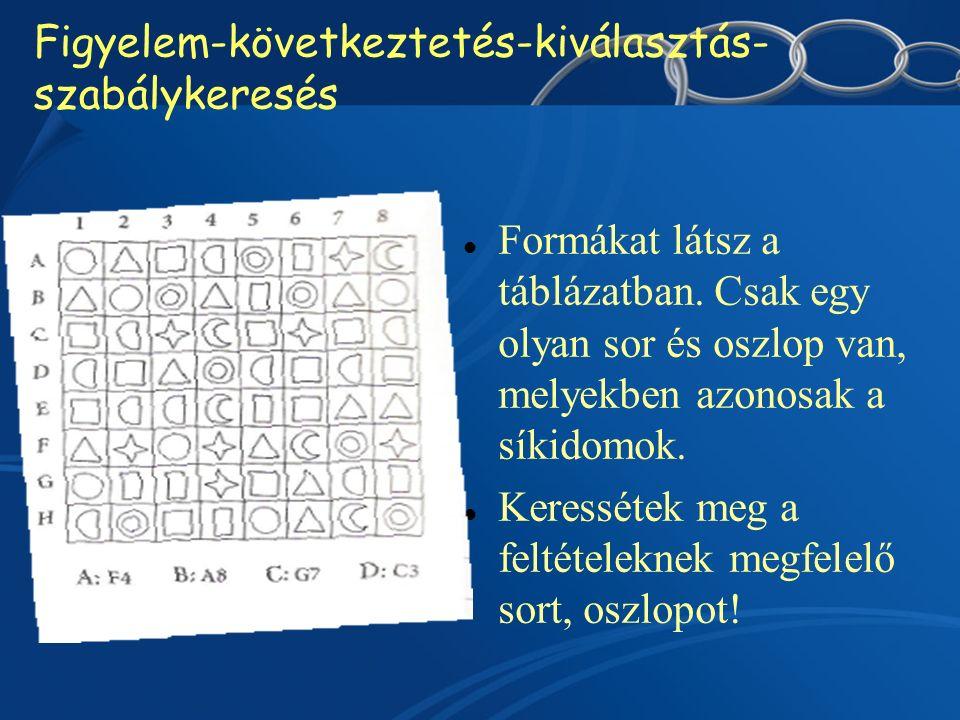 Figyelem-következtetés-kiválasztás- szabálykeresés Formákat látsz a táblázatban. Csak egy olyan sor és oszlop van, melyekben azonosak a síkidomok. Ker