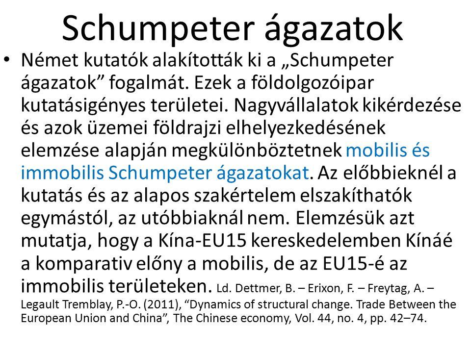 """Schumpeter ágazatok Német kutatók alakították ki a """"Schumpeter ágazatok fogalmát."""