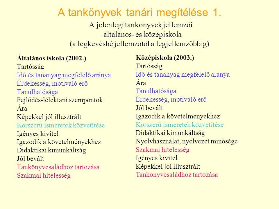A tankönyvek tanári megítélése 1. A jelenlegi tankönyvek jellemzői – általános- és középiskola (a legkevésbé jellemzőtől a legjellemzőbbig) Általános