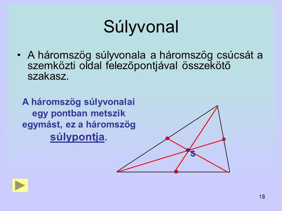 18 Súlyvonal A háromszög súlyvonala a háromszög csúcsát a szemközti oldal felezőpontjával összekötő szakasz. A háromszög súlyvonalai egy pontban metsz