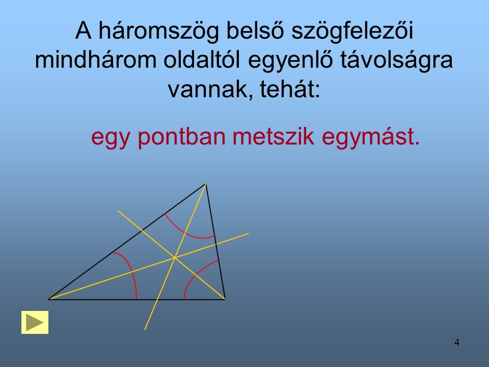4 A háromszög belső szögfelezői mindhárom oldaltól egyenlő távolságra vannak, tehát: egy pontban metszik egymást.