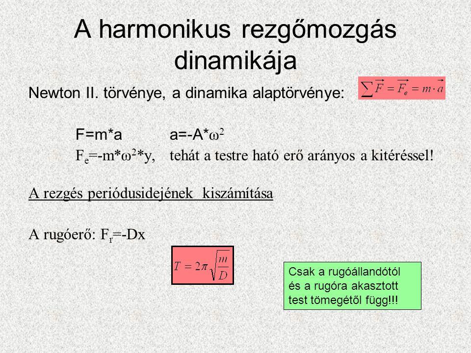 A harmonikus rezgőmozgás dinamikája Newton II.