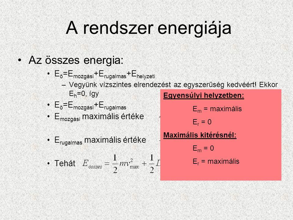 A rendszer energiája Az összes energia: E ö =E mozgási +E rugalmas +E helyzeti –Vegyünk vízszintes elrendezést az egyszerűség kedvéért.