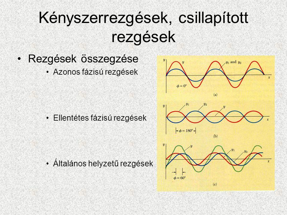 Kényszerrezgések, csillapított rezgések Rezgések összegzése Azonos fázisú rezgések Ellentétes fázisú rezgések Általános helyzetű rezgések
