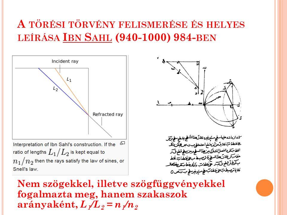 A TÖRÉSI TÖRVÉNY FELISMERÉSE ÉS HELYES LEÍRÁSA I BN S AHL (940-1000) 984- BEN Nem szögekkel, illetve szögfüggvényekkel fogalmazta meg, hanem szakaszok arányaként, L 1 /L 2 = n 1 /n 2