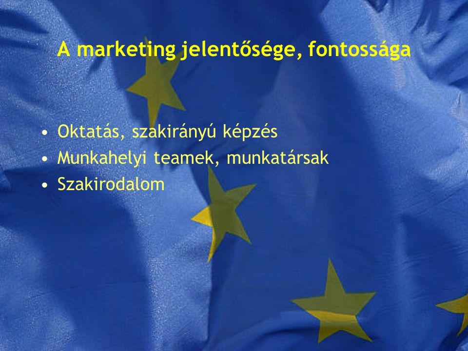 A marketing jelentősége, fontossága Oktatás, szakirányú képzés Munkahelyi teamek, munkatársak Szakirodalom