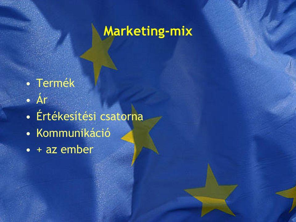 Marketing-mix Termék Ár Értékesítési csatorna Kommunikáció + az ember
