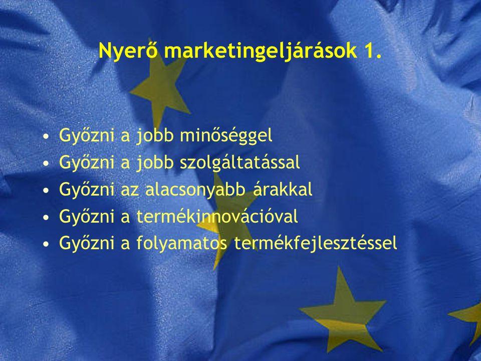 Nyerő marketingeljárások 1.