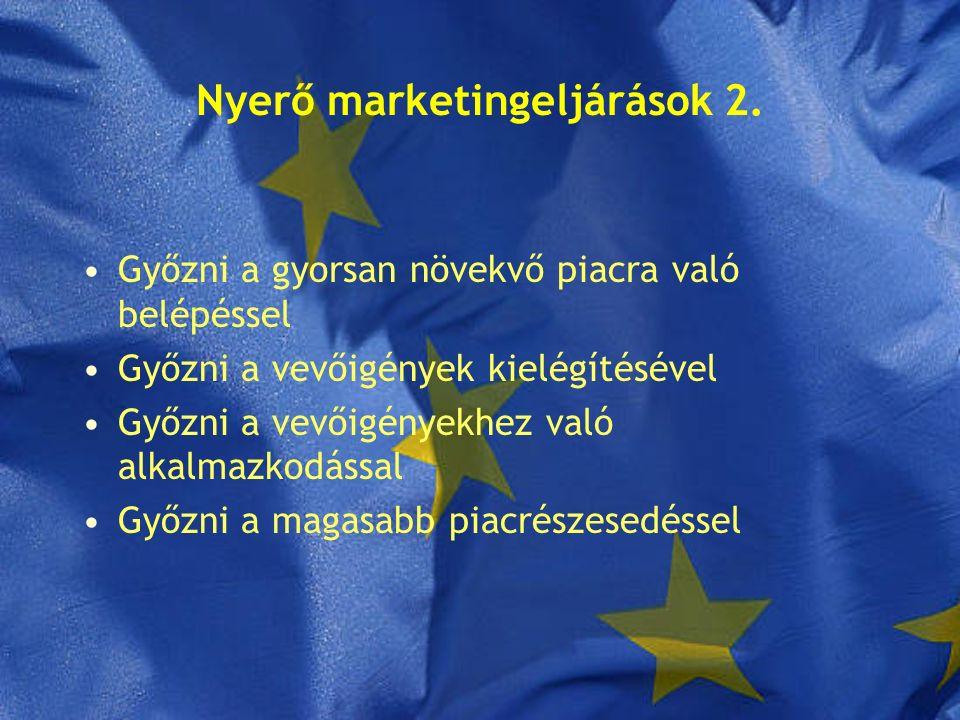 Nyerő marketingeljárások 2.