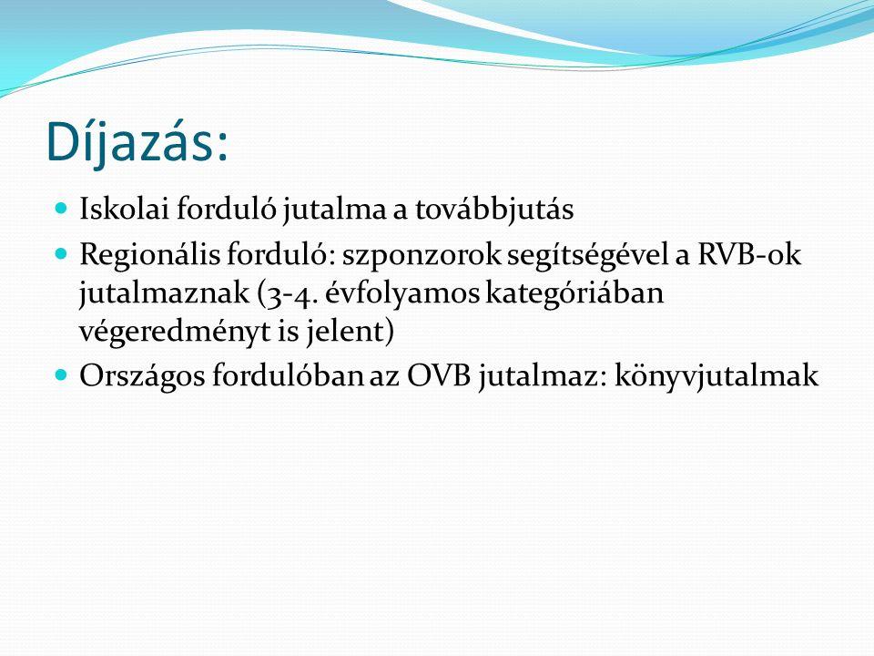 Díjazás: Iskolai forduló jutalma a továbbjutás Regionális forduló: szponzorok segítségével a RVB-ok jutalmaznak (3-4.