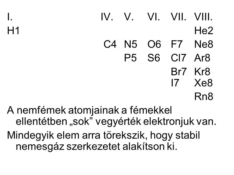"""I.IV.V.VI.VII.VIII. H1He2 C4N5O6F7 Ne8 P5S6Cl7Ar8 Br7Kr8 I7Xe8 Rn8 A nemfémek atomjainak a fémekkel ellentétben """"sok"""" vegyérték elektronjuk van. Minde"""