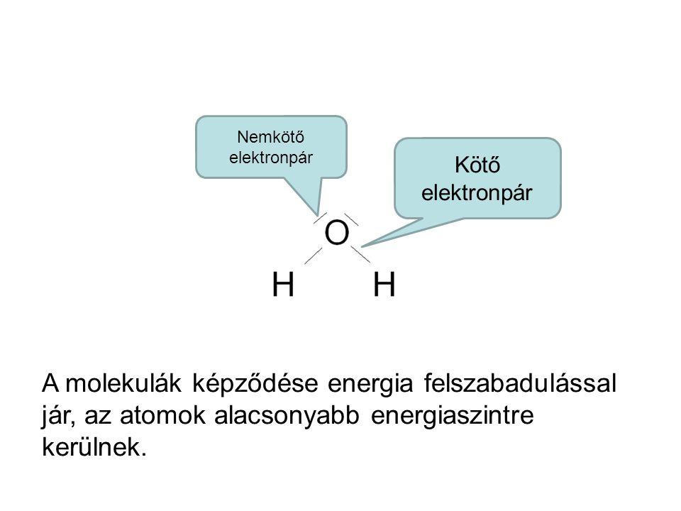 Kötő elektronpár Nemkötő elektronpár A molekulák képződése energia felszabadulással jár, az atomok alacsonyabb energiaszintre kerülnek.