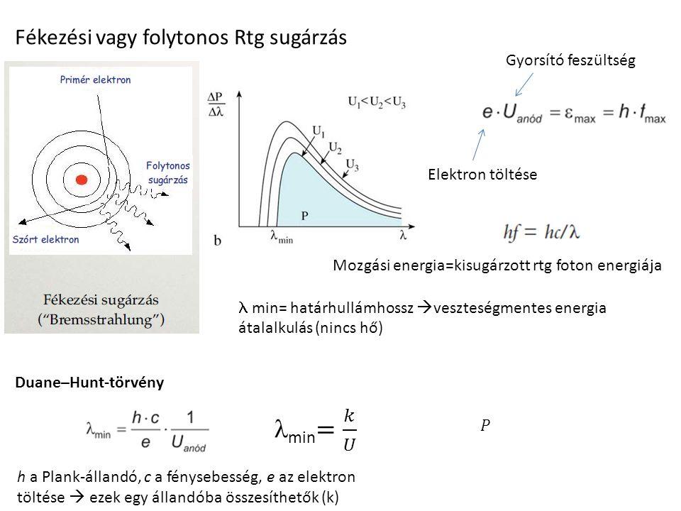 Fékezési vagy folytonos Rtg sugárzás Elektron töltése Gyorsító feszültség Mozgási energia=kisugárzott rtg foton energiája min= határhullámhossz  veszteségmentes energia átalalkulás (nincs hő) Duane–Hunt-törvény h a Plank-állandó, c a fénysebesség, e az elektron töltése  ezek egy állandóba összesíthetők (k)