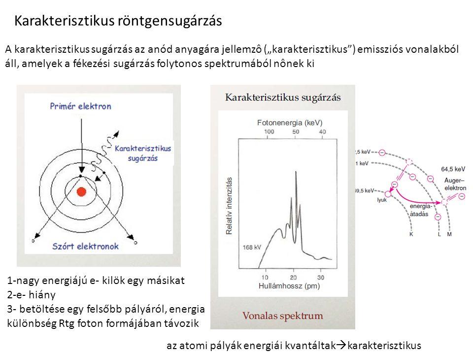"""Karakterisztikus röntgensugárzás A karakterisztikus sugárzás az anód anyagára jellemzô (""""karakterisztikus ) emissziós vonalakból áll, amelyek a fékezési sugárzás folytonos spektrumából nônek ki 1-nagy energiájú e- kilök egy másikat 2-e- hiány 3- betöltése egy felsőbb pályáról, energia különbség Rtg foton formájában távozik az atomi pályák energiái kvantáltak  karakterisztikus"""