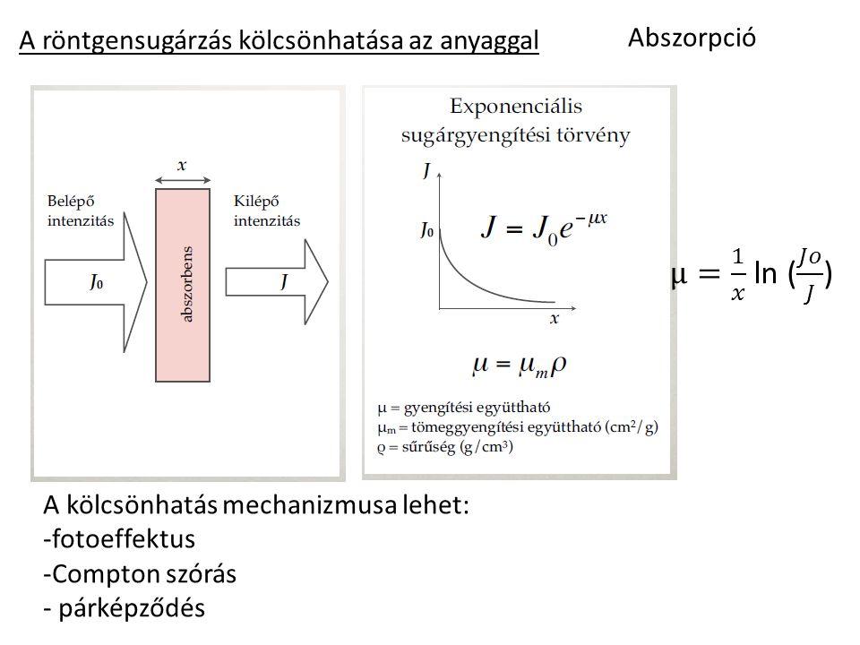 A röntgensugárzás kölcsönhatása az anyaggal Abszorpció A kölcsönhatás mechanizmusa lehet: -fotoeffektus -Compton szórás - párképződés