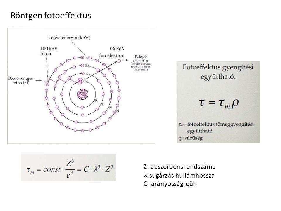 Röntgen fotoeffektus Z- abszorbens rendszáma -sugárzás hullámhossza C- arányossági eüh