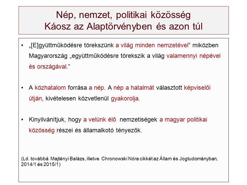 """Nép, nemzet, politikai közösség Káosz az Alaptörvényben és azon túl """"[E]gyüttműködésre törekszünk a világ minden nemzetével miközben Magyarország """"együttműködésre törekszik a világ valamennyi népével és országával. A közhatalom forrása a nép."""