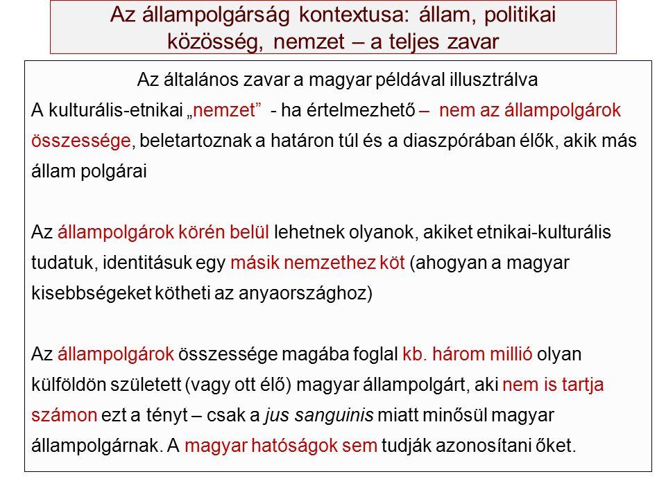 """Az állampolgárság kontextusa: állam, politikai közösség, nemzet – a teljes zavar Az általános zavar a magyar példával illusztrálva A kulturális-etnikai """"nemzet - ha értelmezhető – nem az állampolgárok összessége, beletartoznak a határon túl és a diaszpórában élők, akik más állam polgárai Az állampolgárok körén belül lehetnek olyanok, akiket etnikai-kulturális tudatuk, identitásuk egy másik nemzethez köt (ahogyan a magyar kisebbségeket kötheti az anyaországhoz) Az állampolgárok összessége magába foglal kb."""