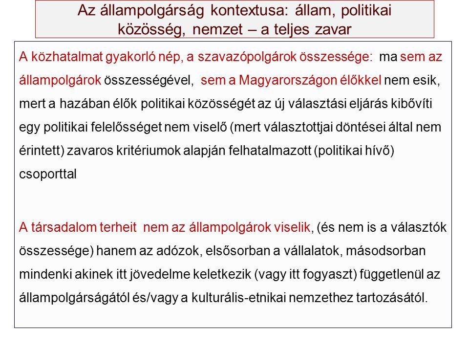 Az állampolgárság kontextusa: állam, politikai közösség, nemzet – a teljes zavar A közhatalmat gyakorló nép, a szavazópolgárok összessége: ma sem az állampolgárok összességével, sem a Magyarországon élőkkel nem esik, mert a hazában élők politikai közösségét az új választási eljárás kibővíti egy politikai felelősséget nem viselő (mert választottjai döntései által nem érintett) zavaros kritériumok alapján felhatalmazott (politikai hívő) csoporttal A társadalom terheit nem az állampolgárok viselik, (és nem is a választók összessége) hanem az adózok, elsősorban a vállalatok, másodsorban mindenki akinek itt jövedelme keletkezik (vagy itt fogyaszt) függetlenül az állampolgárságától és/vagy a kulturális-etnikai nemzethez tartozásától.