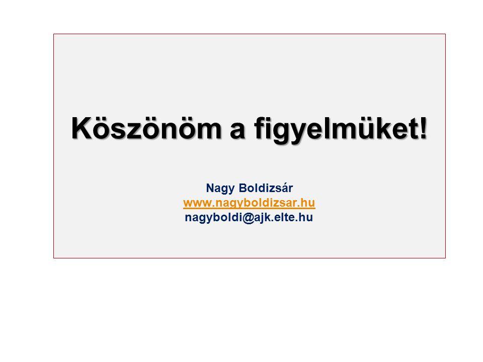 Köszönöm a figyelmüket! Köszönöm a figyelmüket! Nagy Boldizsár www.nagyboldizsar.hu nagyboldi@ajk.elte.hu www.nagyboldizsar.hu