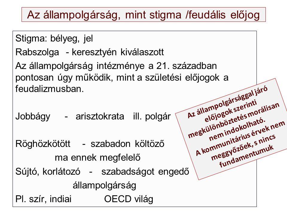 Az állampolgárság, mint stigma /feudális előjog Stigma: bélyeg, jel Rabszolga - keresztyén kiválaszott Az állampolgárság intézménye a 21.