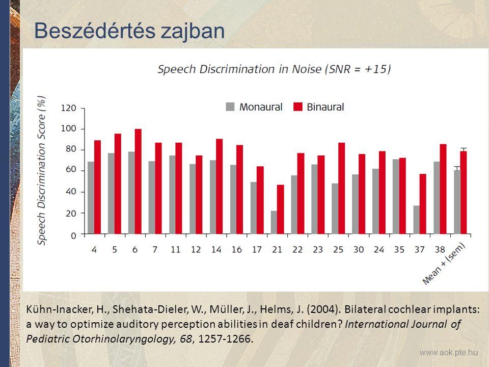 www.aok.pte.hu Kühn-Inacker, H., Shehata-Dieler, W., Müller, J., Helms, J. (2004). Bilateral cochlear implants: a way to optimize auditory perception