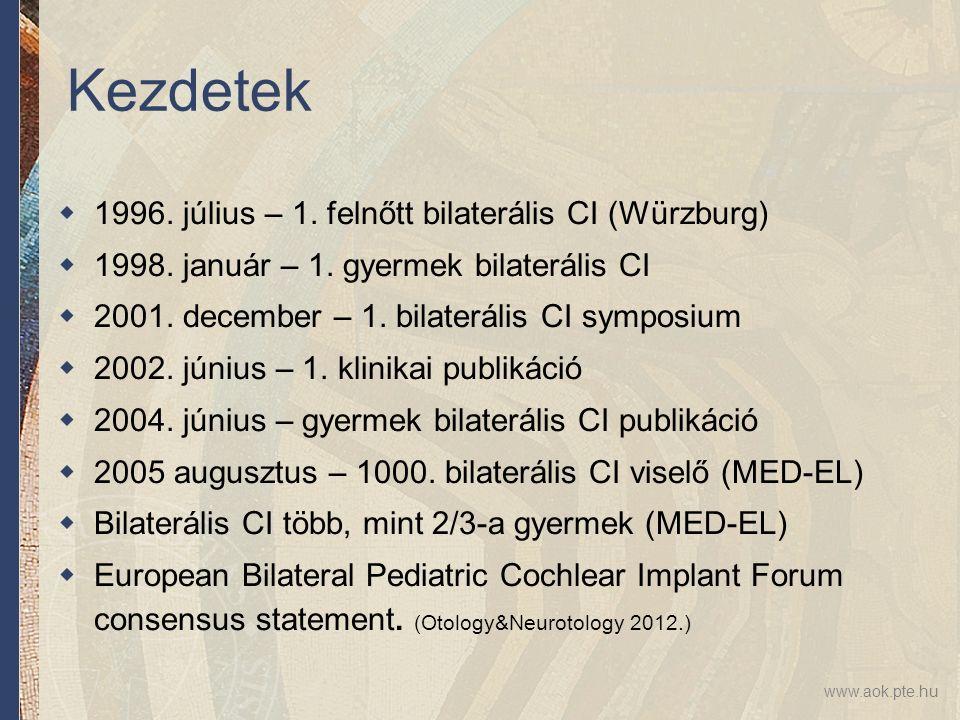 www.aok.pte.hu Kezdetek  1996. július – 1. felnőtt bilaterális CI (Würzburg)  1998. január – 1. gyermek bilaterális CI  2001. december – 1. bilater