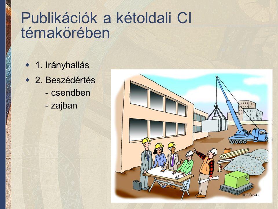 www.aok.pte.hu Publikációk a kétoldali CI témakörében  1. Irányhallás  2. Beszédértés - csendben - zajban