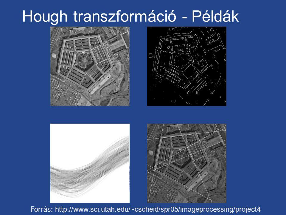 Hough transzformáció - Példák Forrás: http://www.sci.utah.edu/~cscheid/spr05/imageprocessing/project4