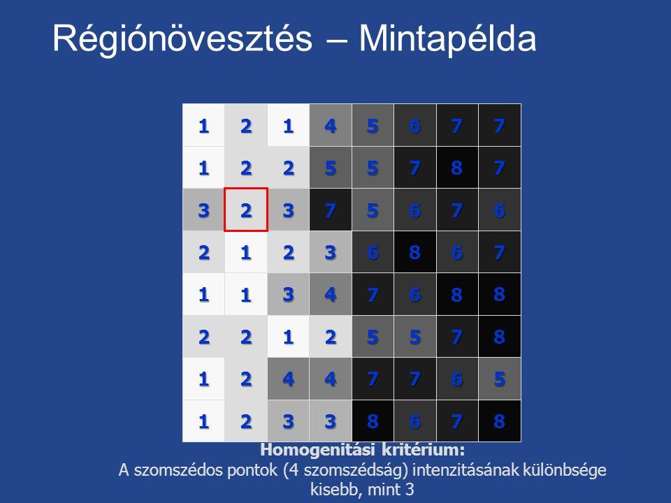 Régiónövesztés – Mintapélda124567 125 3567 13468 258 124 13678 3 1 2 2 2 1 1 1 2 4 32 2 7 8 7 36 7 5 68 78 7 7 6 7 8 56 57 7 2 Homogenitási kritérium: A szomszédos pontok (4 szomszédság) intenzitásának különbsége kisebb, mint 3