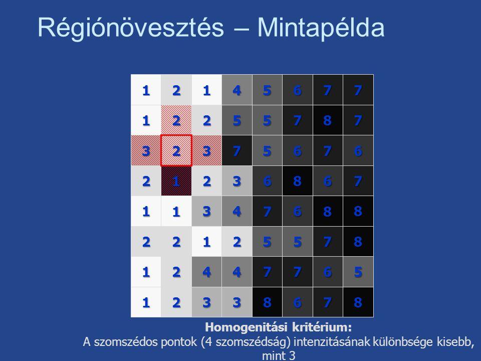 Régiónövesztés – Mintapélda124567 125 3567 13468 258 124 13678 3 1 2 2 2 1 1 1 2 4 32 2 7 8 7 36 7 68 78 7 7 6 7 8 56 57 7 2 5 Homogenitási kritérium: A szomszédos pontok (4 szomszédság) intenzitásának különbsége kisebb, mint 3