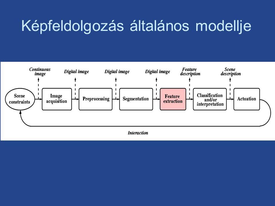Képfeldolgozás általános modellje