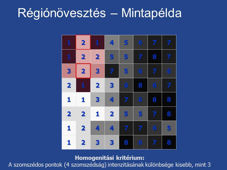 Homogenitási kritérium: A szomszédos pontok (4 szomszédság) intenzitásának különbsége kisebb, mint 3 Régiónövesztés – Mintapélda4567 25 3567 13468 258 124 13678 3 1 2 2 1 1 2 4 32 2 7 8 7 36 7 68 78 7 7 6 7 8 56 57 7 512 11 2 2