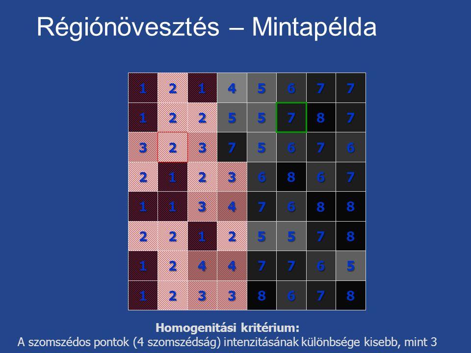 Homogenitási kritérium: A szomszédos pontok (4 szomszédság) intenzitásának különbsége kisebb, mint 3 Régiónövesztés – Mintapélda4567 25 3567 468 58 678 3 1 7 8 7 6 7 68 8 7 7 6 7 8 56 57 7 2 51 211 2 2 11 1 1 1 2 222 2 2 3 3 33 44 7