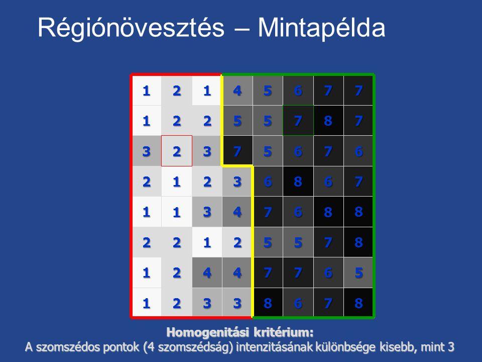 Régiónövesztés – Mintapélda124567 125 3567 13468 258 124 13678 3 1 2 2 2 1 1 1 2 4 32 2 7 8 7 36 7 5 68 8 7 7 6 7 8 56 57 7 2 7 Homogenitási kritérium: A szomszédos pontok (4 szomszédság) intenzitásának különbsége kisebb, mint 3