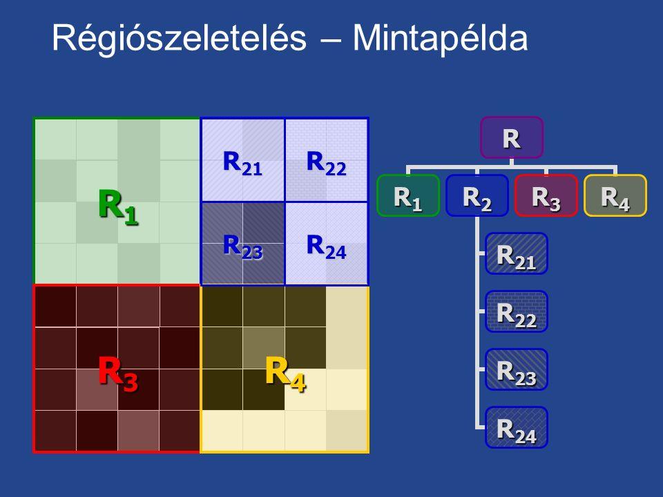 R R1R2 R21 R22 R23 R24 R3R4 R1R1R1R1 R3R3R3R3 R4R4R4R4 R 23 R 21 R 22 R 24