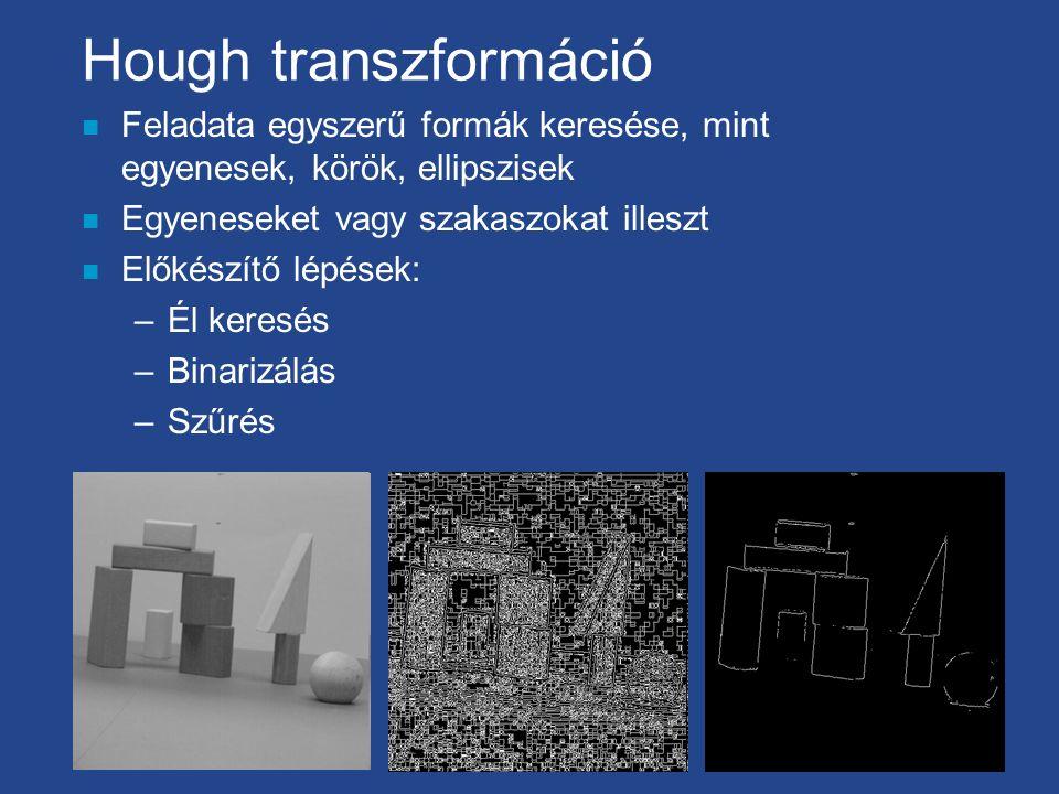 Hough transzformáció n Feladata egyszerű formák keresése, mint egyenesek, körök, ellipszisek n Egyeneseket vagy szakaszokat illeszt n Előkészítő lépések: –Él keresés –Binarizálás –Szűrés