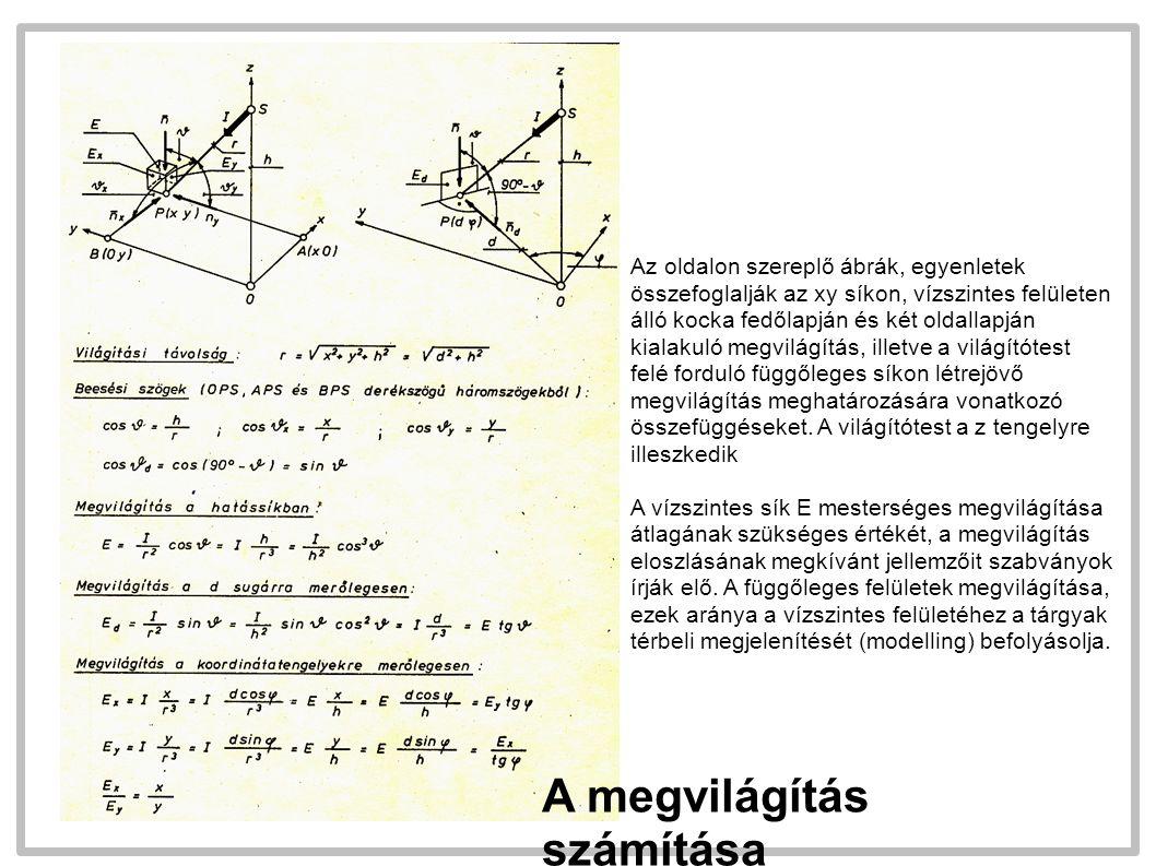 A megvilágítás számítása Az oldalon szereplő ábrák, egyenletek összefoglalják az xy síkon, vízszintes felületen álló kocka fedőlapján és két oldallapján kialakuló megvilágítás, illetve a világítótest felé forduló függőleges síkon létrejövő megvilágítás meghatározására vonatkozó összefüggéseket.