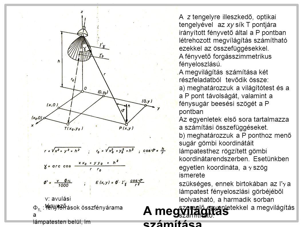 A megvilágítás számítása A z tengelyre illeszkedő, optikai tengelyével az xy sík T pontjára irányított fényvető által a P pontban létrehozott megvílágítás számítható ezekkel az összefüggésekkel.