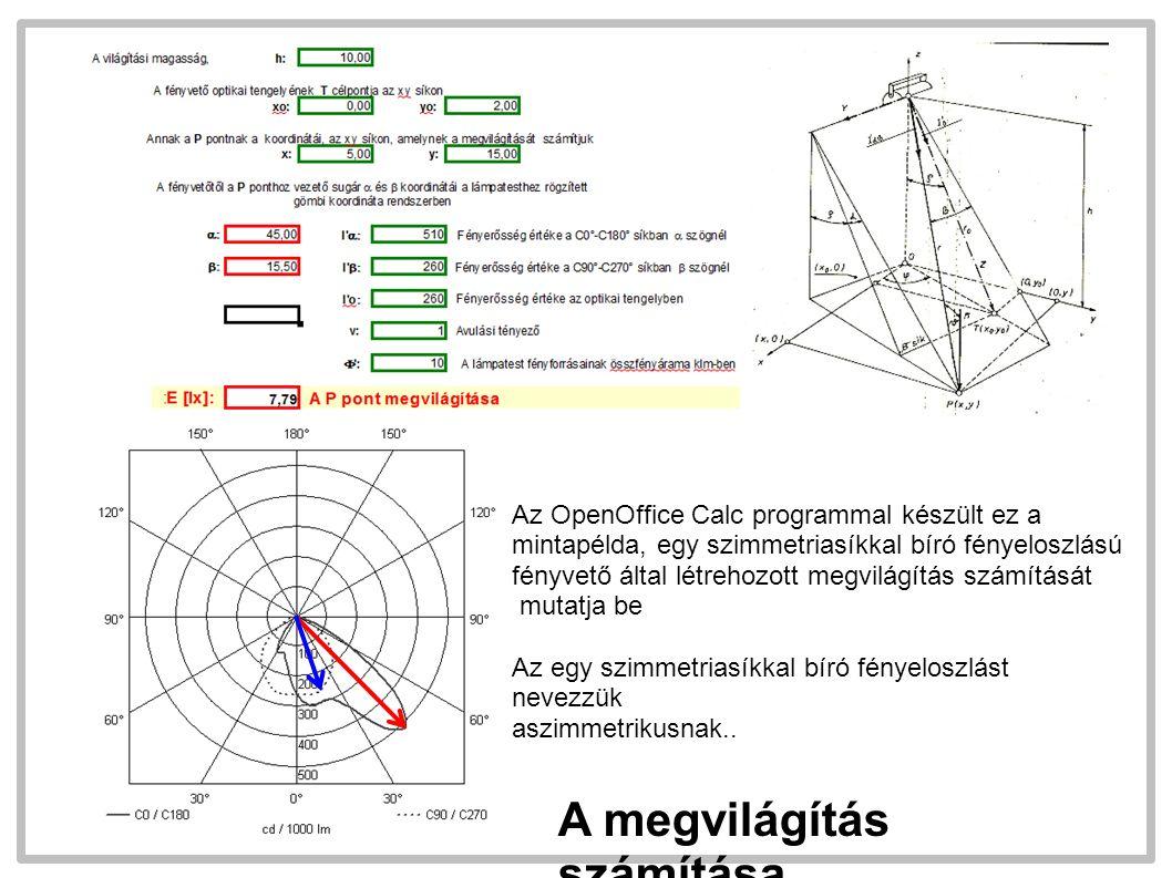 A megvilágítás számítása Az OpenOffice Calc programmal készült ez a mintapélda, egy szimmetriasíkkal bíró fényeloszlású fényvető által létrehozott megvilágítás számítását mutatja be Az egy szimmetriasíkkal bíró fényeloszlást nevezzük aszimmetrikusnak..