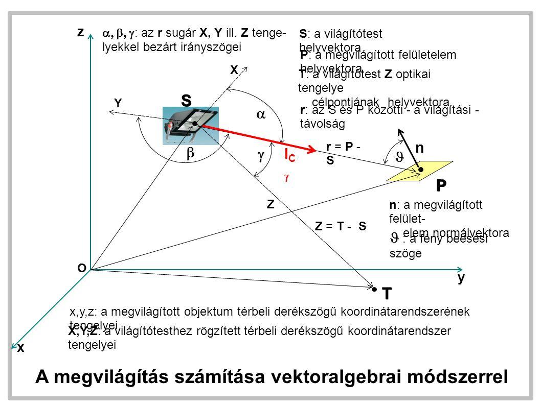 A megvilágítás számítása vektoralgebrai módszerrel X Y Z x y z O T S P    r = P - S n Z = T - S P: a megvilágított felületelem helyvektora S: a világítótest helyvektora T: a világítótest Z optikai tengelye célpontjának helyvektora ICIC n: a megvilágított felület- elem normálvektora : a fény beesési szöge r: az S és P közötti - a világítási - távolság X,Y,Z: a világítótesthez rögzített térbeli derékszögű koordinátarendszer tengelyei x,y,z: a megvilágított objektum térbeli derékszögű koordinátarendszerének tengelyei  : az r sugár X, Y ill.