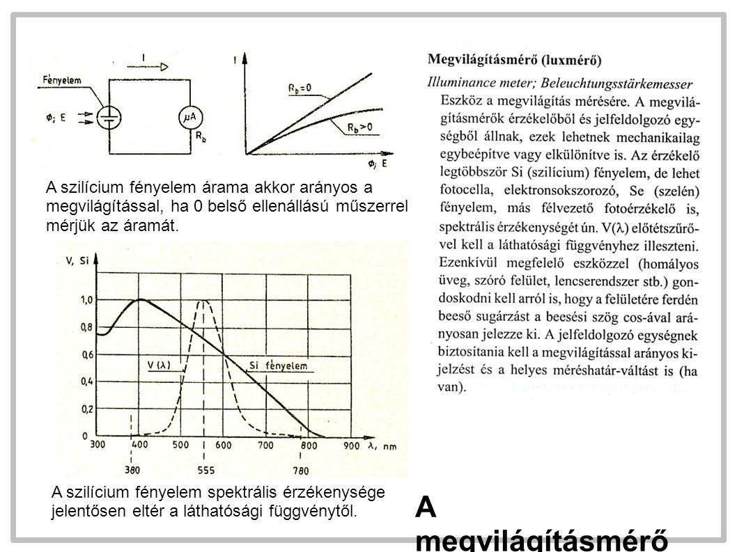 A szilícium fényelem spektrális érzékenysége jelentősen eltér a láthatósági függvénytől. A megvilágításmérő A szilícium fényelem árama akkor arányos a