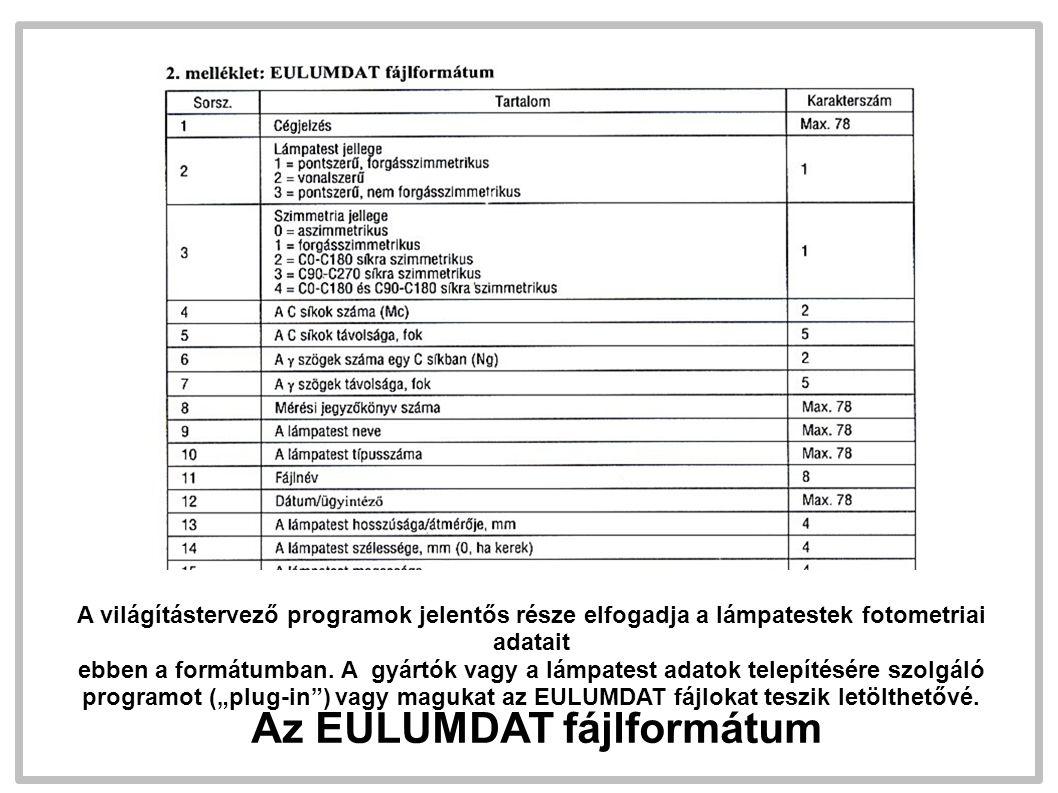 Az EULUMDAT fájlformátum A világítástervező programok jelentős része elfogadja a lámpatestek fotometriai adatait ebben a formátumban.