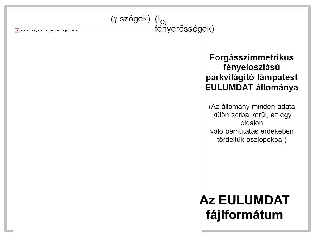 Forgásszimmetrikus fényeloszlású parkvilágító lámpatest EULUMDAT állománya (Az állomány minden adata külön sorba kerül, az egy oldalon való bemutatás