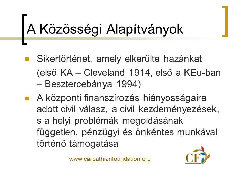 A Közösségi Alapítványok Sikertörténet, amely elkerülte hazánkat (első KA – Cleveland 1914, első a KEu-ban – Besztercebánya 1994) A központi finanszír